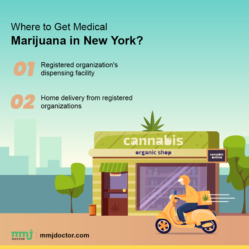 Where to get marijuana in NY?