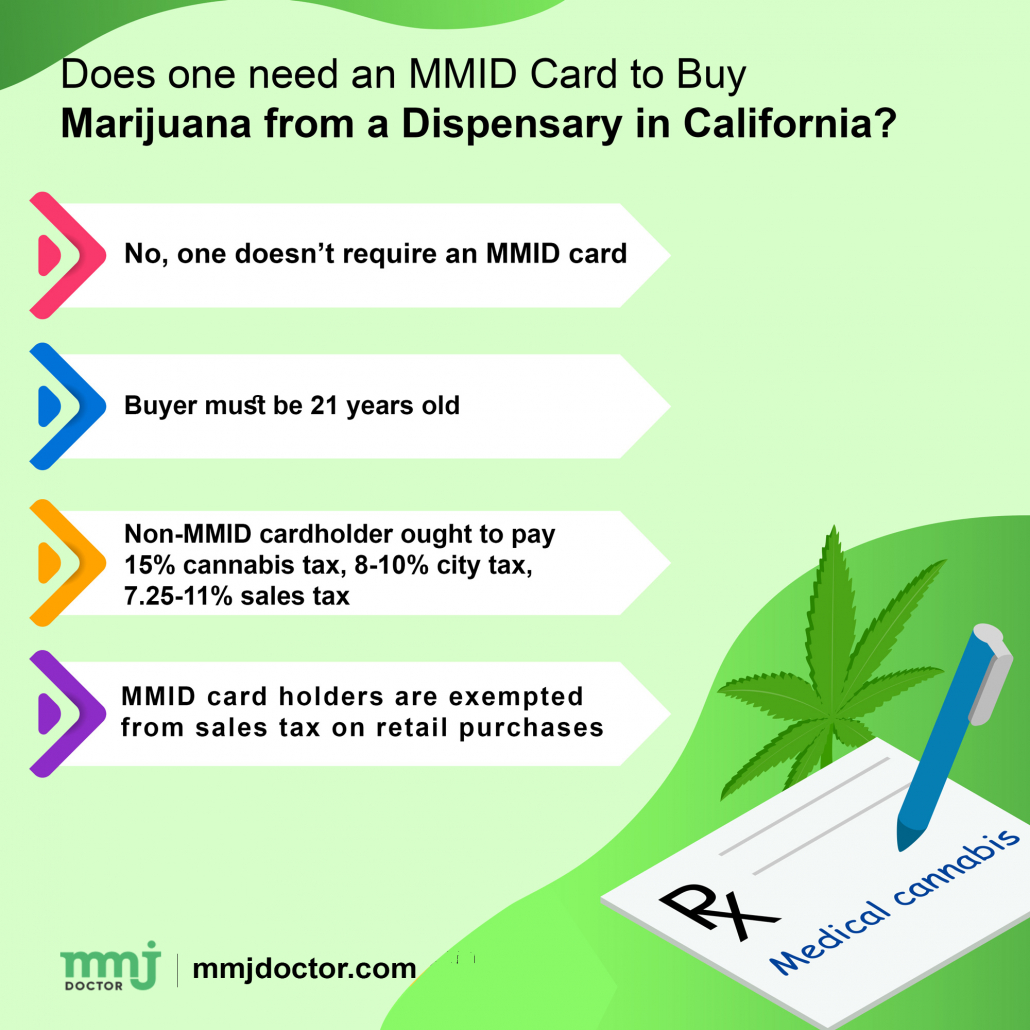 Does one need to have mmid card to get medical marijuana in California?