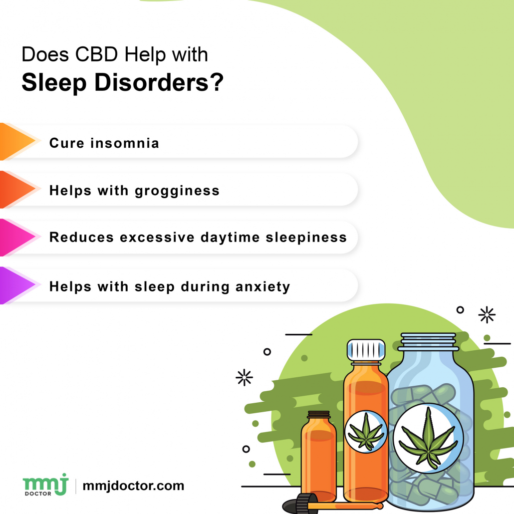 How CBD helps with sleep