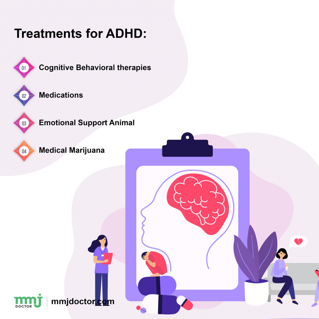 Best treatments for ADHD