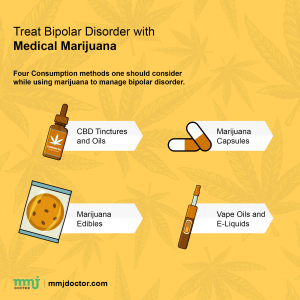 Bipolar Disorder and Medical Marijuana