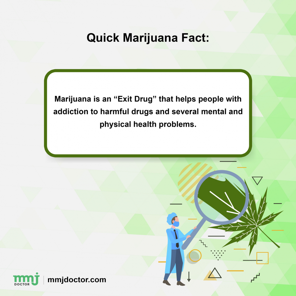 Marijuana facts