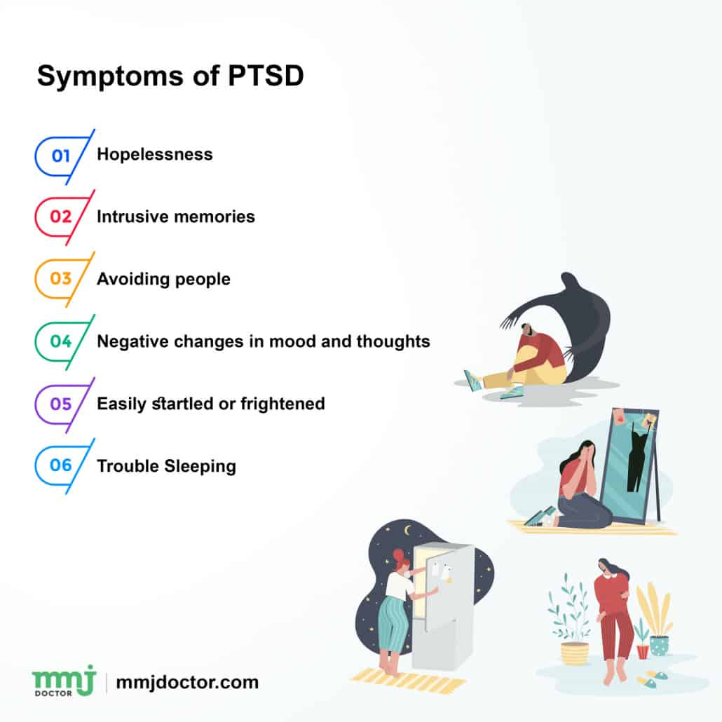 What are the signs and symptoms of PTSD?