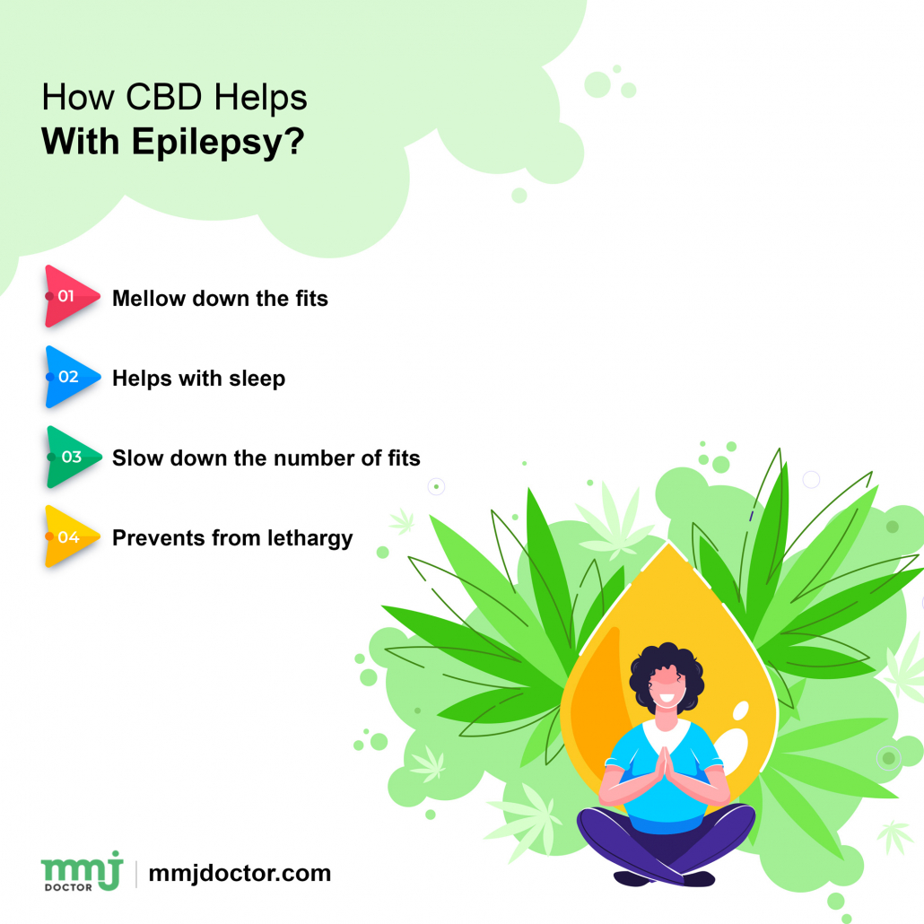 CBD benefits from Epilepsy