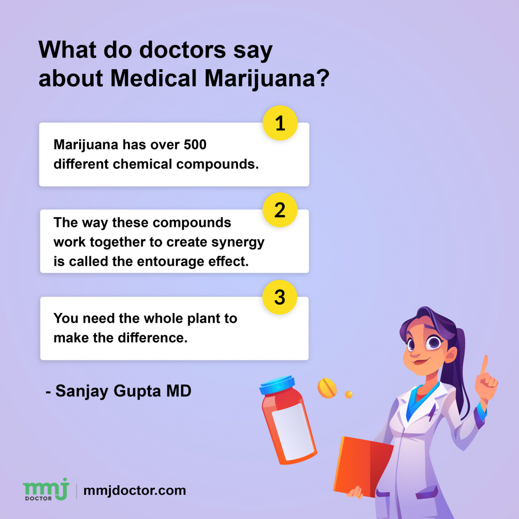 Doctor's Opinion on Medical Marijuana