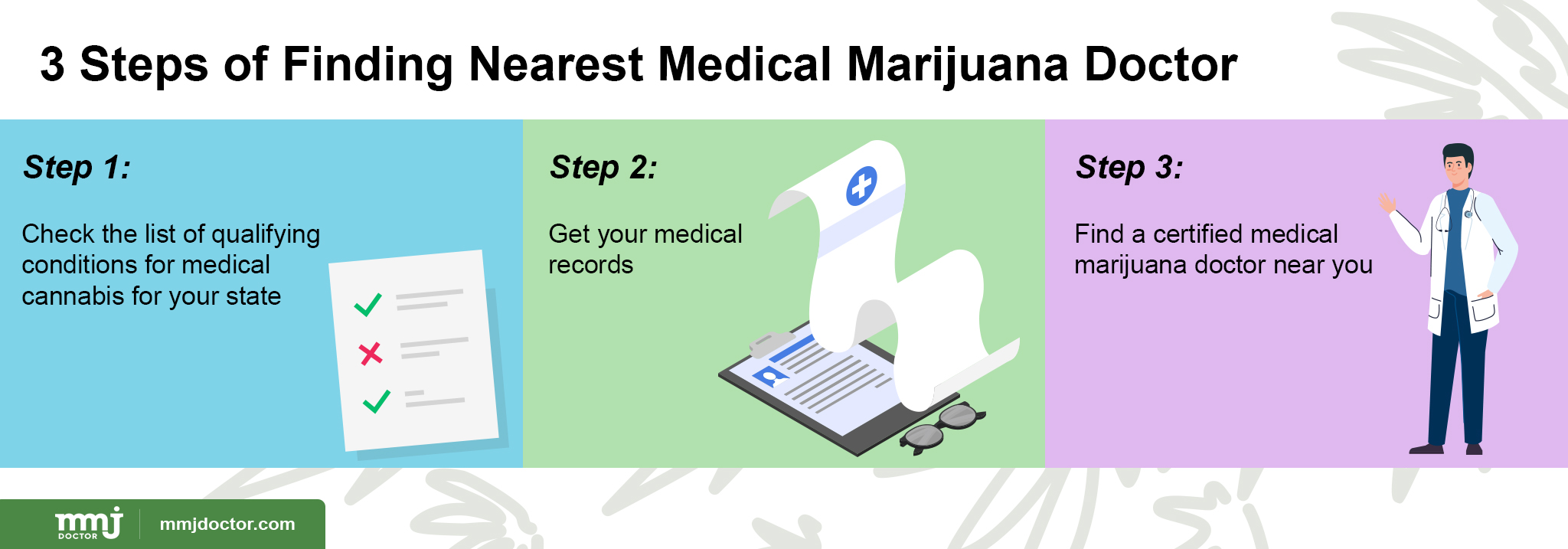How to find mmj doctor