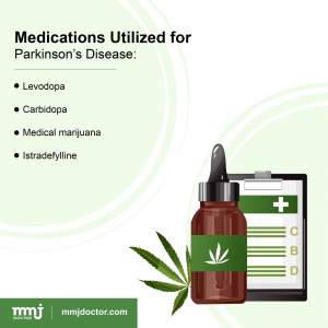 Medications for Parkinson's disease