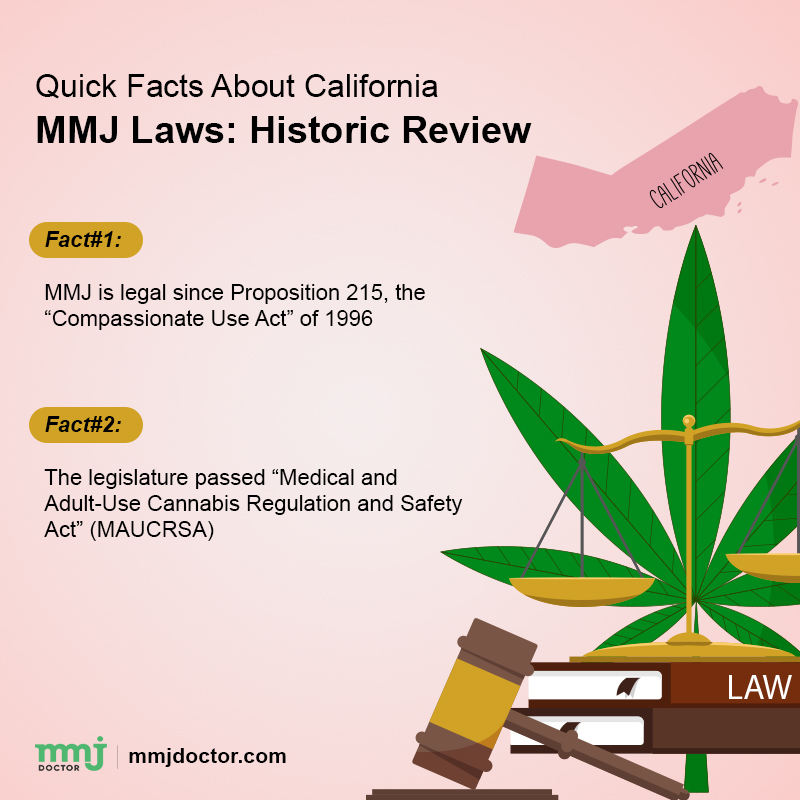 Facts about MMJ California laws