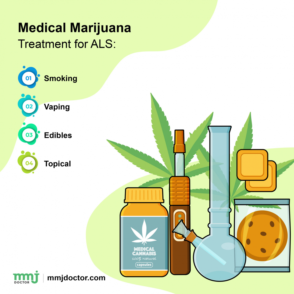 Marijuana Treatment for ALS