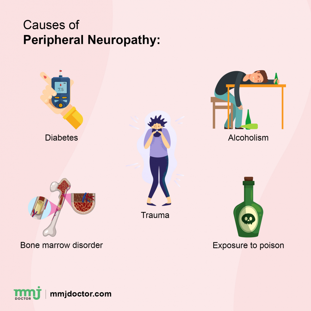 Signs of peripheral neuropathy