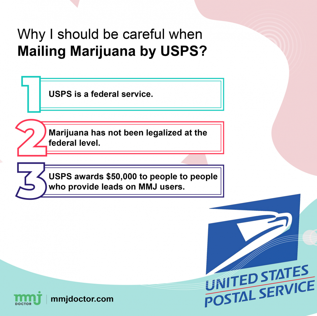 USPS Federal Crime Marijuana