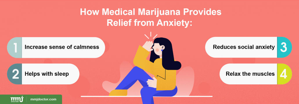 How marijuana treats with anxiety