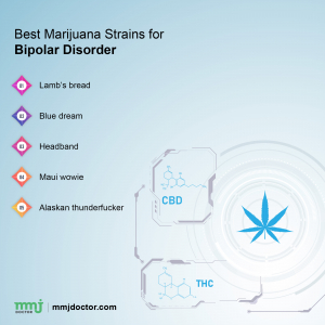 Marijuana Strains and Bipolar Disorder