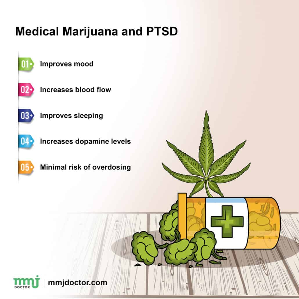 Medical Marijuana For PTSD