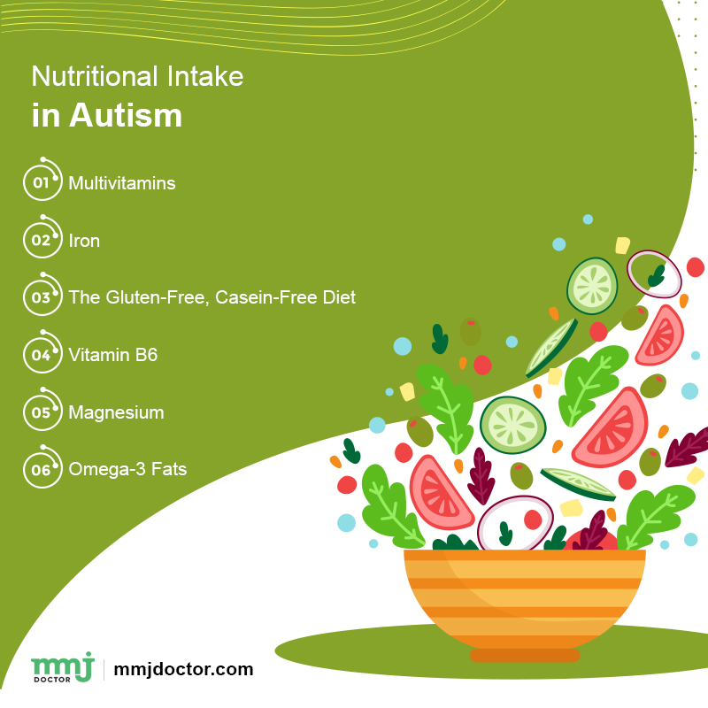 Can food overcome autism?