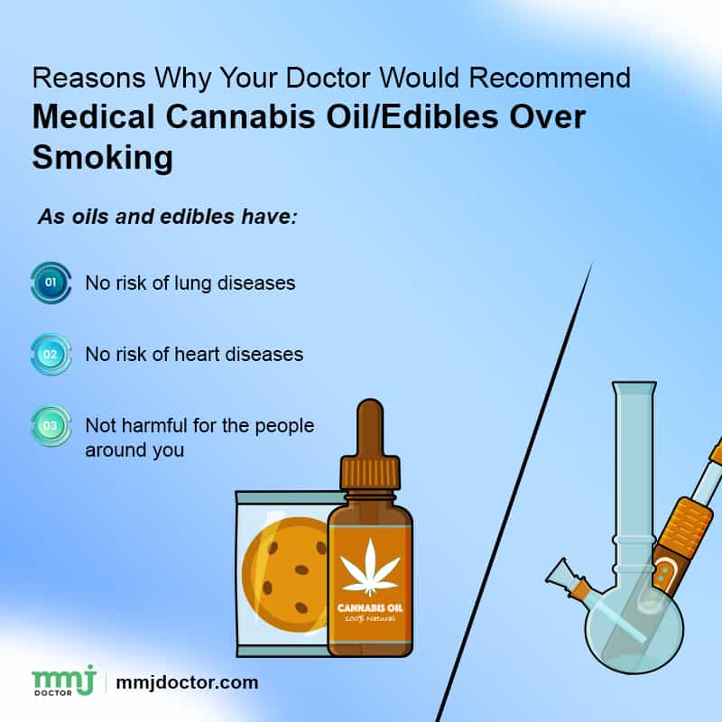 Doctors dont recommend smoking cannabis