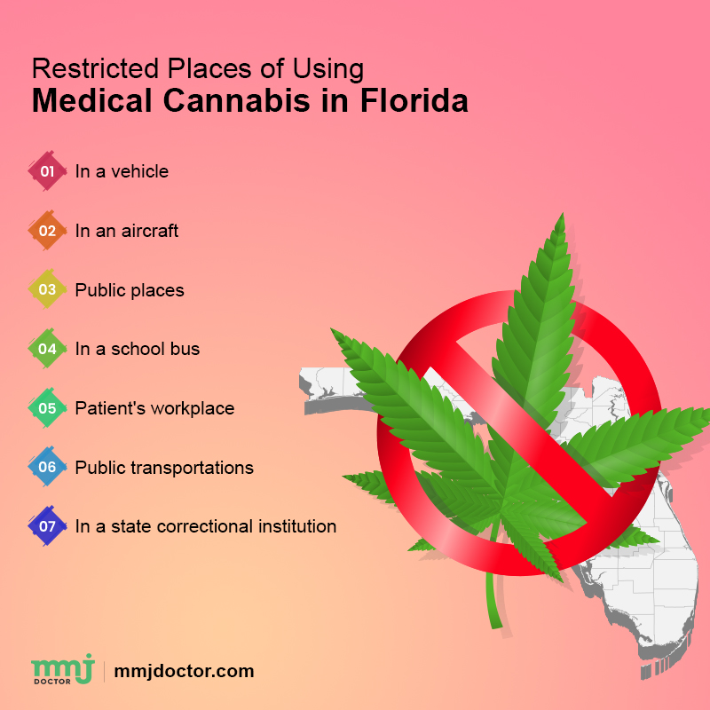 restricted places for marijuana