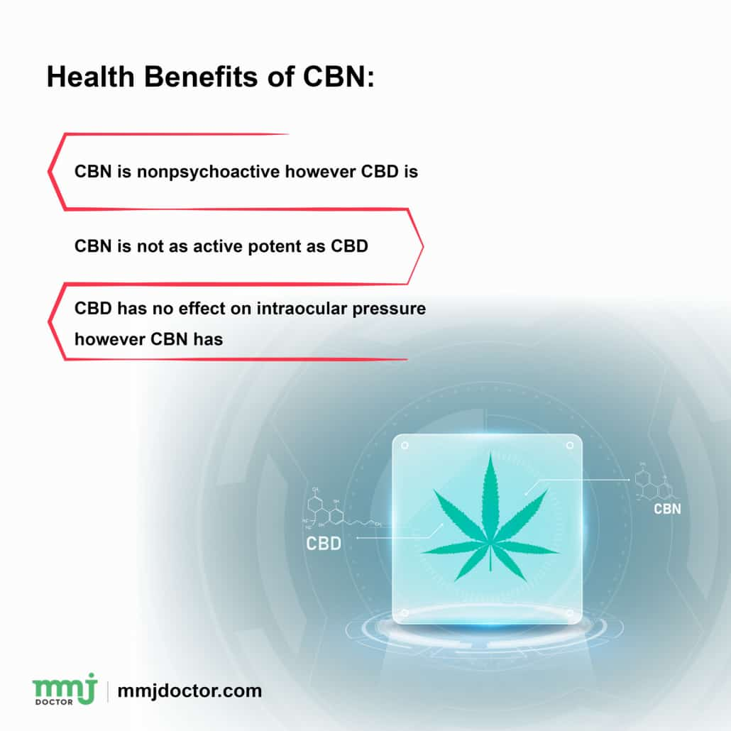 CBN benefits