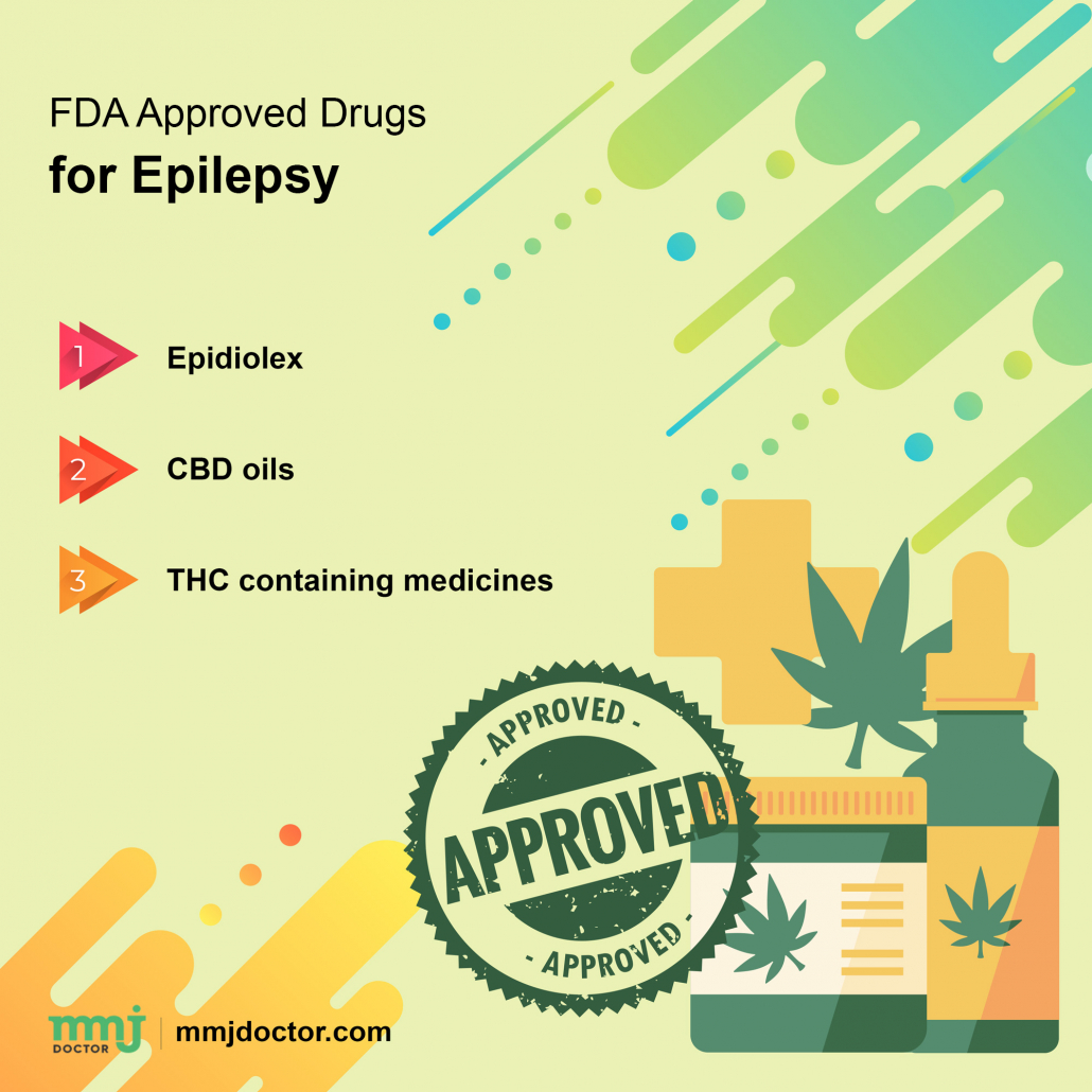 FDA approved CBD epilepsy drugs