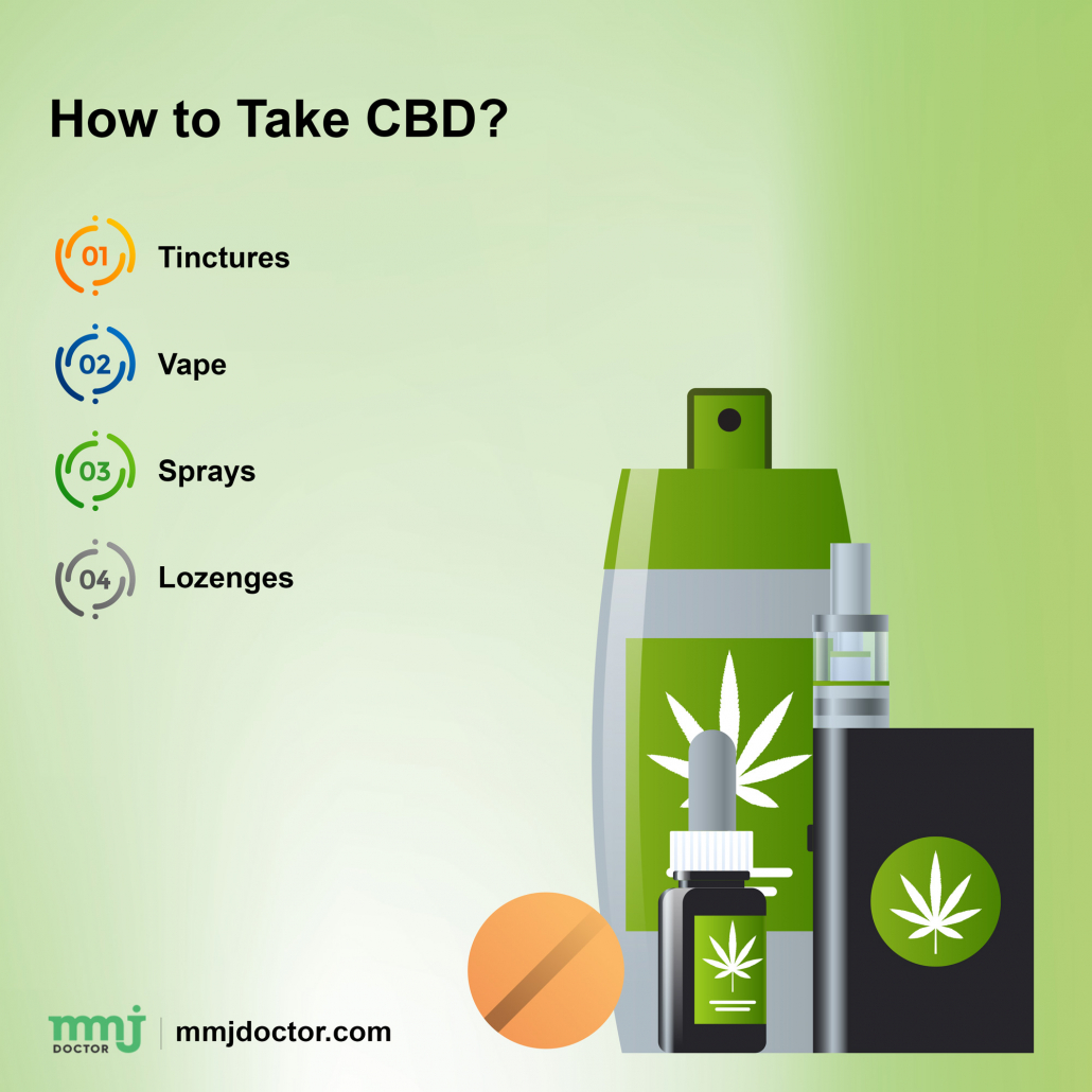 How to take CBD?
