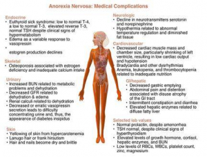 MEDICAL MARIJUANA FOR ANOREXIA