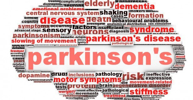 parkinsons-DISEASE-AND-MEDICAL-CANNABIS-MMJDOCTOR