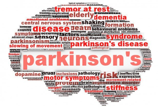 the characteristics and treatment of parkinsons disease a progressive neurological disorder Neurological disorders we have the only comprehensive memory disorders center and the largest center for the treatment of parkinson's a progressive.