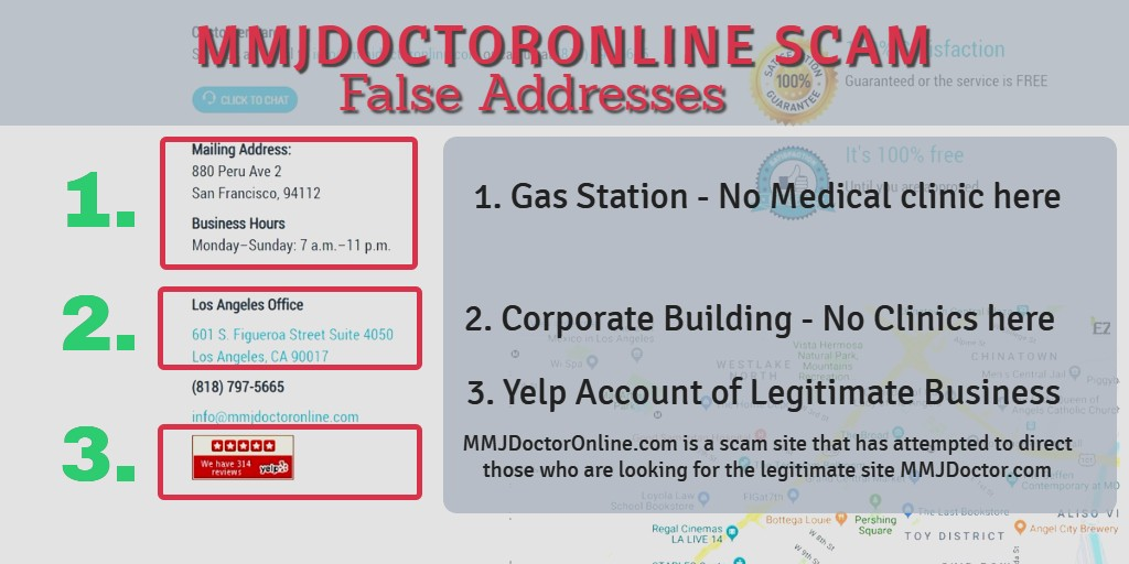 MmjDoctoronline Scam - false addresses