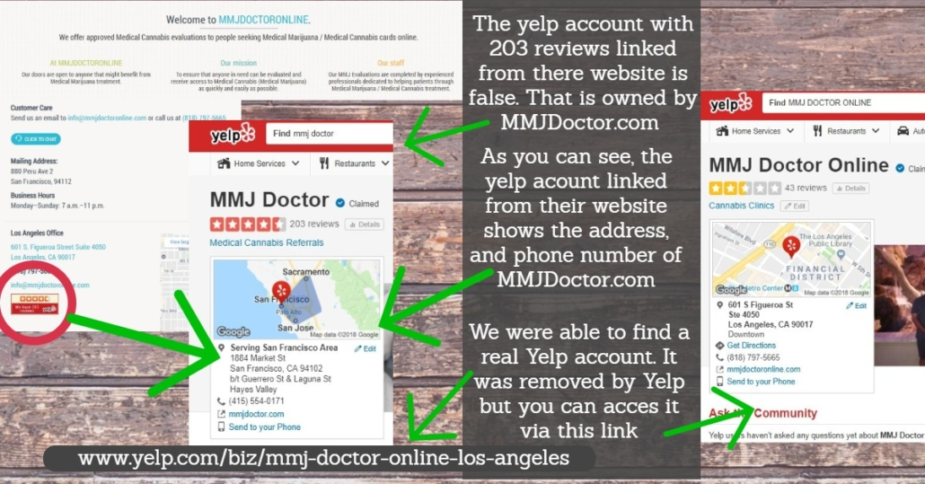 mmjdoctoronline scam shows wrong yelp account
