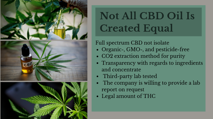 Not All CBD Oil Is Created Equal