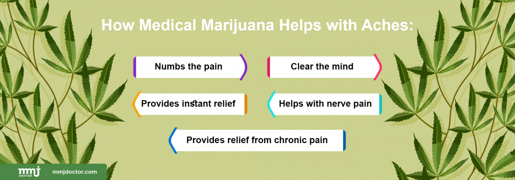 How marijuana helps with aches