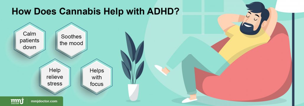 How cannabis treat ADHD