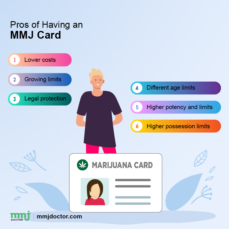 pros of mmj card