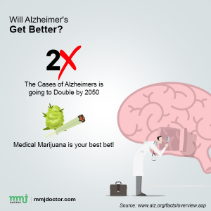 Medical Marijuana and Alzheimer's