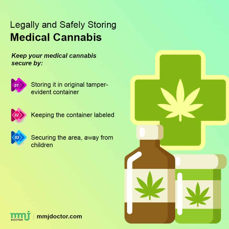Storing medical cannabis
