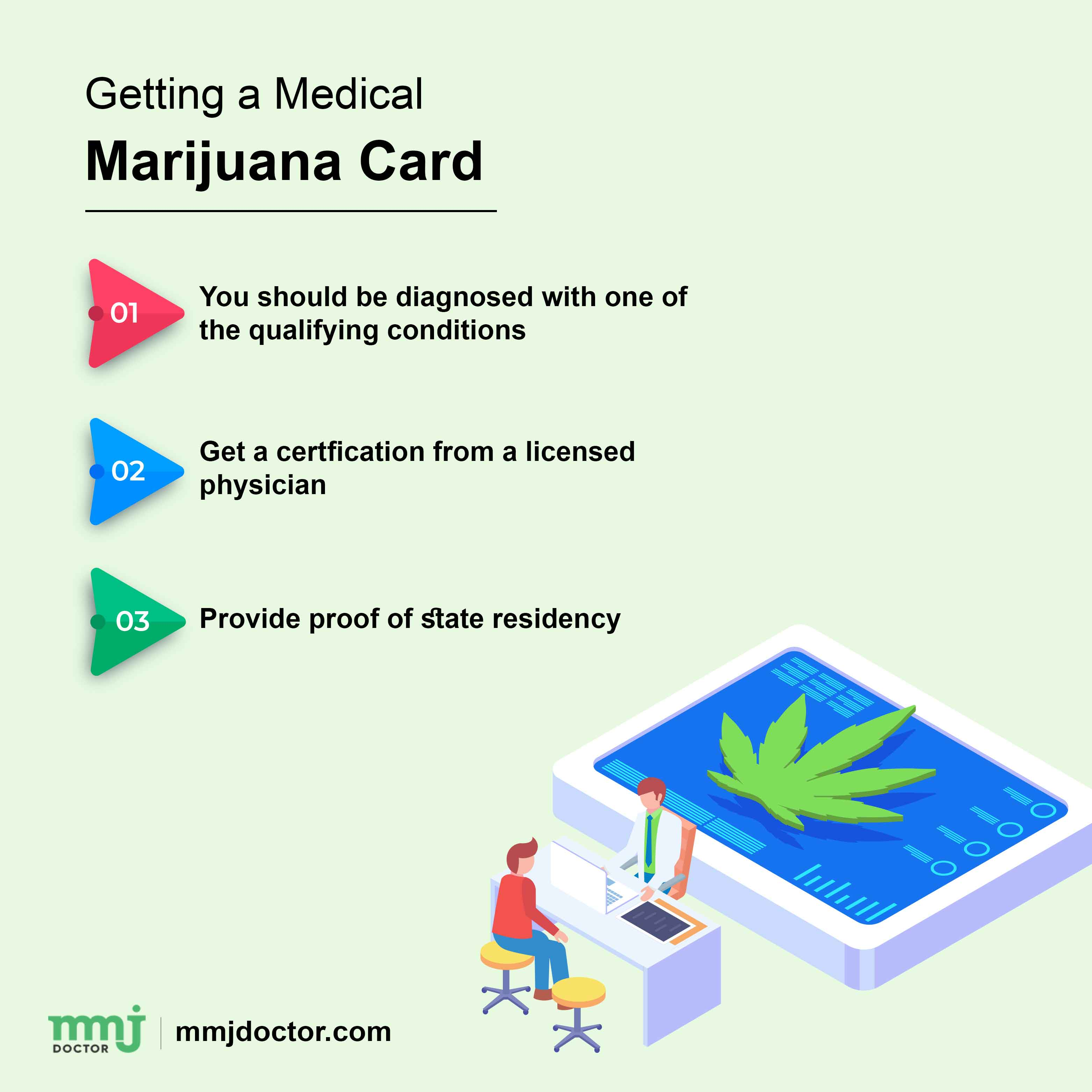 4 Things To Avoid When Getting A Medical Marijuana Card In New York