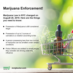 5 Simple Steps To Get A Medical Marijuana Card Legally in New York image 1