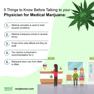 Things to know before consulting medical medical marijuana doctor