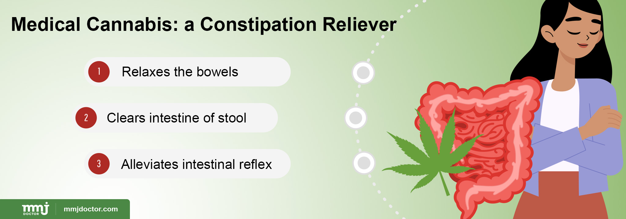 cannabis for constipation