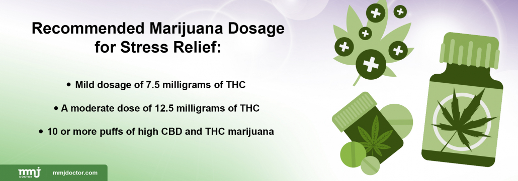 Recommended marijuana dosage for stress relief