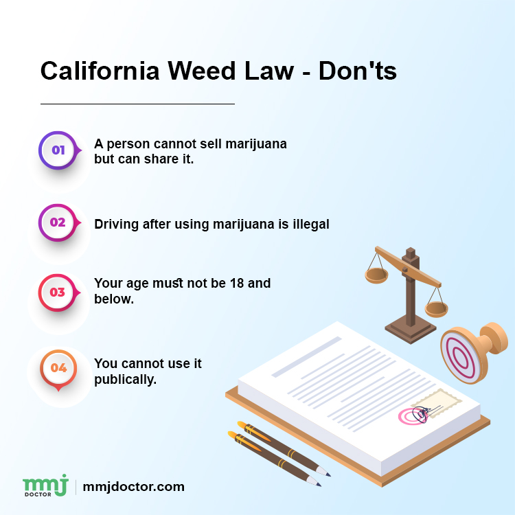 California Weed Laws Explanation Of Prop 64 Updated 2019 1
