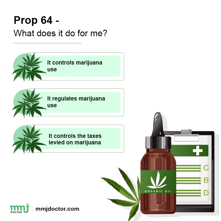 California Weed Laws Explanation Of Prop 64 Updated 2019 2