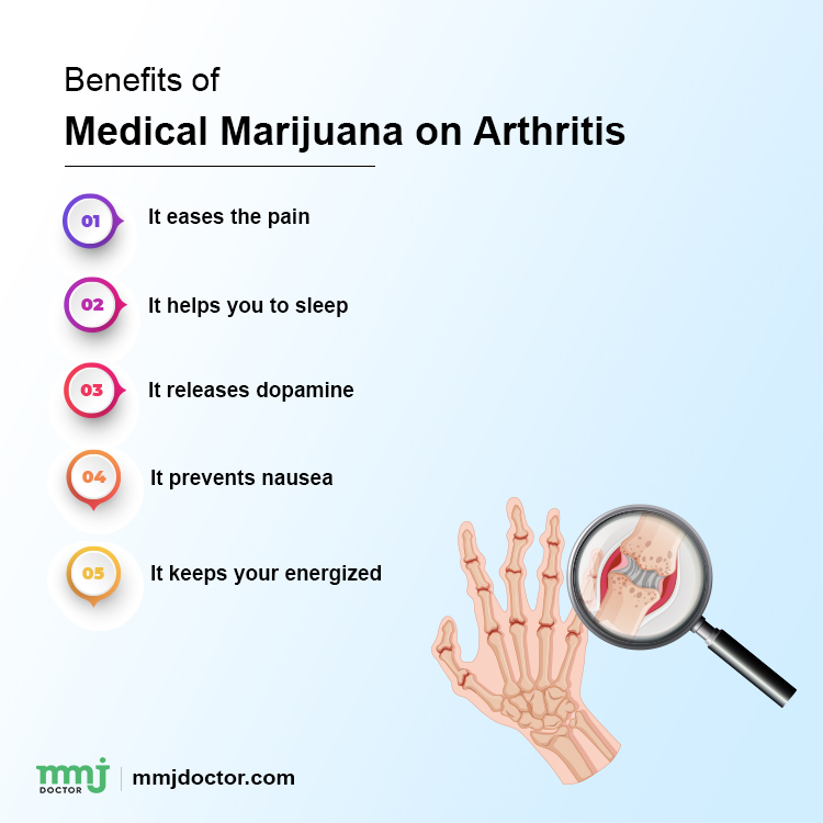 Benefits of Medical Marijuana for arthritis