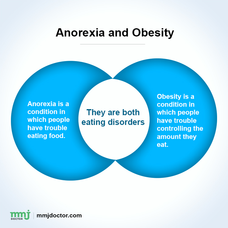 Cannabis Therapy For Both Anorexia And Obesity 2