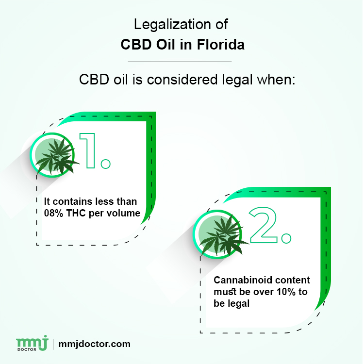 Florida CBD oil laws
