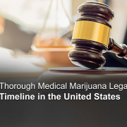 Medical Marijuana Legalization Timeline
