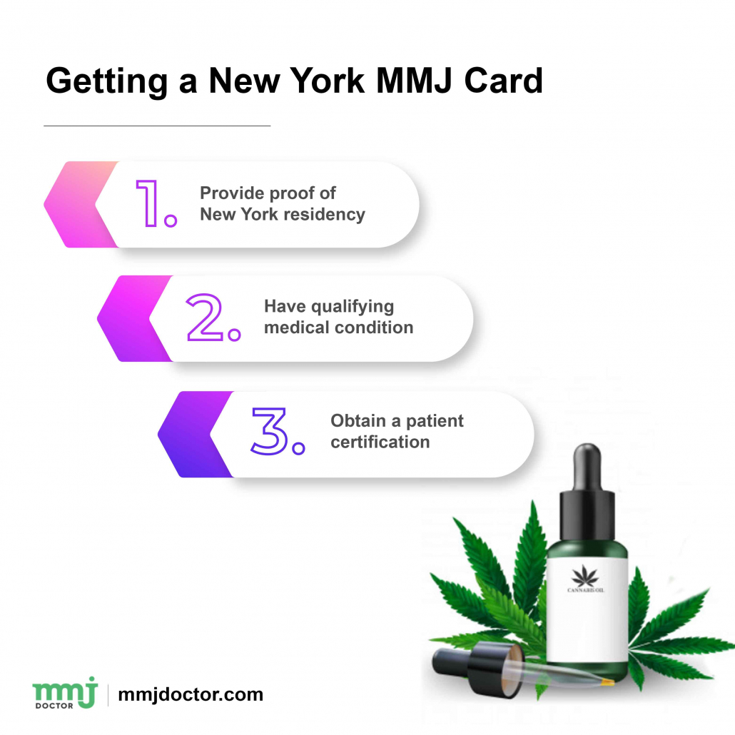 How To Speak With A Licensed Medical Marijuana Doctor In New York 2