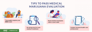 Tips to pass medical marijuana evaluation