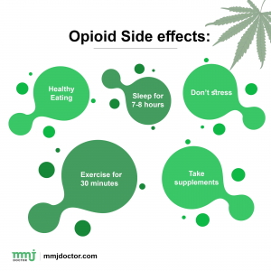 Side effects of opioid