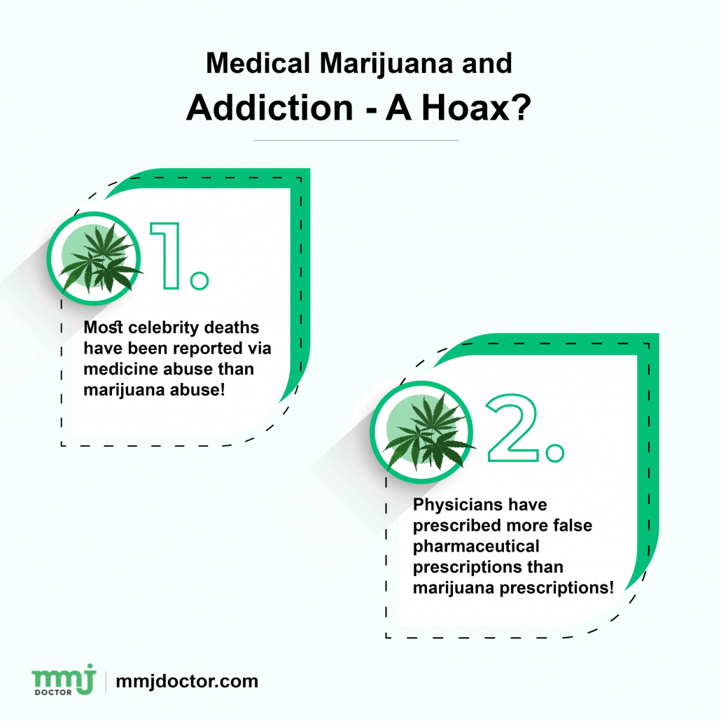 Marijuana versus painkillers – Who is the gateway Drug 1